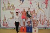 Pskov Cup ofGymnastics