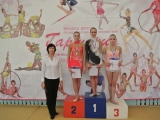Pskov Cup of Gymnastics